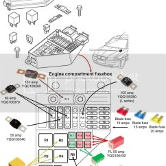 Rover 25 Wiring Diagram Pyramid Plot 400 45 Mg Zs Fuses Relays Ecus Org Forums