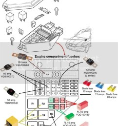rover 216 wiring diagram wiring diagram load rover 216 fuse box diagram data wiring diagram rover [ 769 x 1024 Pixel ]