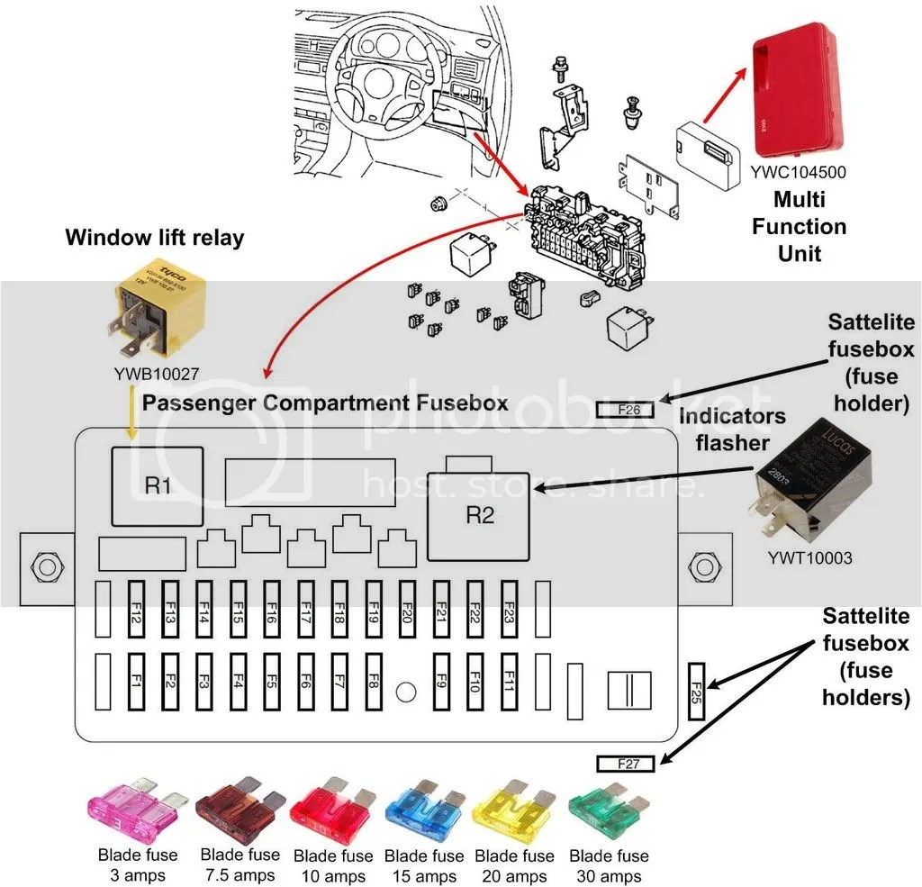 Marvelous Rover 400 Fuse Box Layout Wiring Diagram Online Wiring Cloud Oideiuggs Outletorg
