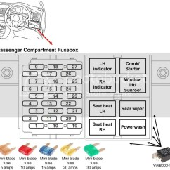 Mg Zr Electric Window Wiring Diagram Phone Diagrams Fuse Box On A Rover 25