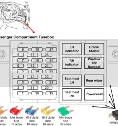 rover 25 fuse box diagram wiring diagram blog rover 25 fuse box diagram [ 1024 x 949 Pixel ]