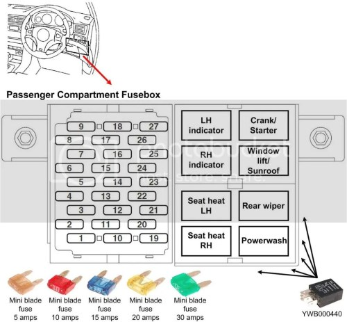 small resolution of rover 25 fuse box diagram wiring diagram blog rover 25 fuse box diagram