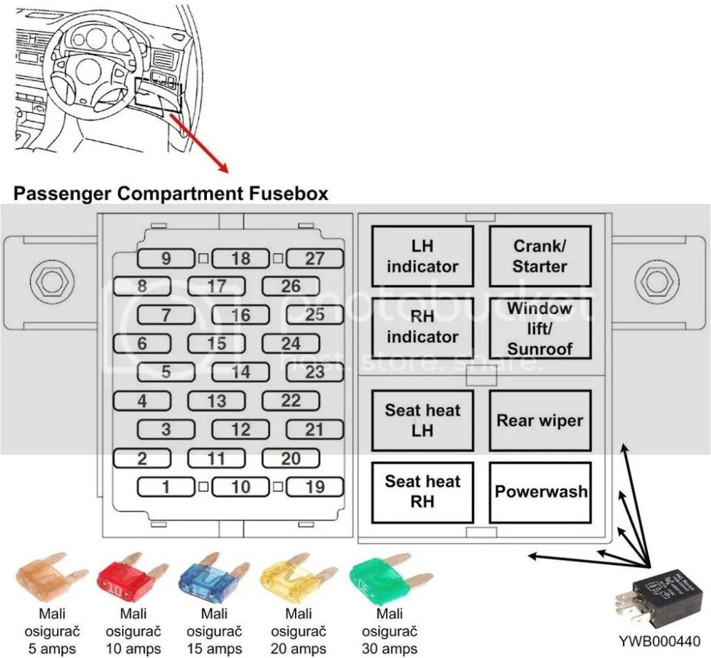 medium resolution of fuse box on rover 25 wiring diagram show fuse box on rover 25