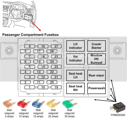 small resolution of fuse box on rover 25 wiring diagram show fuse box on rover 25