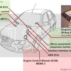 Srs Wiring Diagram The Mgf Register Forums Simple Car Diagrams Rover 200 25 Mg Zr Sw Fuses Relays Ecus Org Sounder Relay F6 15 A All Front Fog Lamp F7 Hazard Warning Switch F8 Ecm