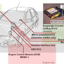 Srs Wiring Diagram The Mgf Register Forums Simple Oxygen Cycle Rover 200 25 Mg Zr Sw Fuses Relays Ecus Org Sounder Relay F6 15 A All Front Fog Lamp F7 Hazard Warning Switch F8 Ecm
