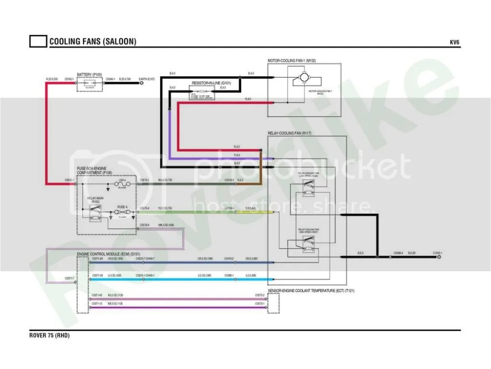 medium resolution of wiring diagram for rover 75 wiring library rover 75 mg zt two speed fan with resistor