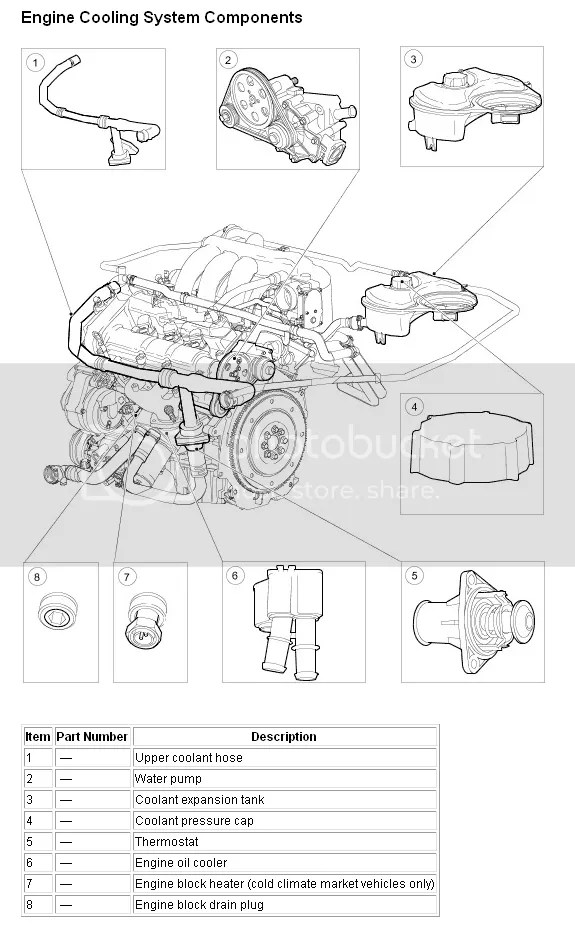 Where is the thermostat in 2004 jaguar x type 3.0 v6