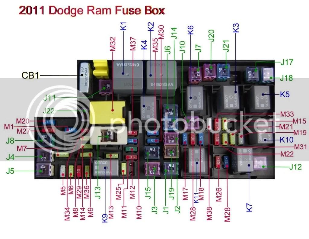 dodge ram fuse box diagram detailed schematics diagram rh lelandlutheran  com 2011 ram 2500 fuse box