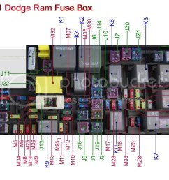 fuse box on 2012 dodge 3500 wiring diagram schema 2011 dodge ram 1500 pickup fuse box location 2011 ram 1500 fuse box [ 1024 x 791 Pixel ]