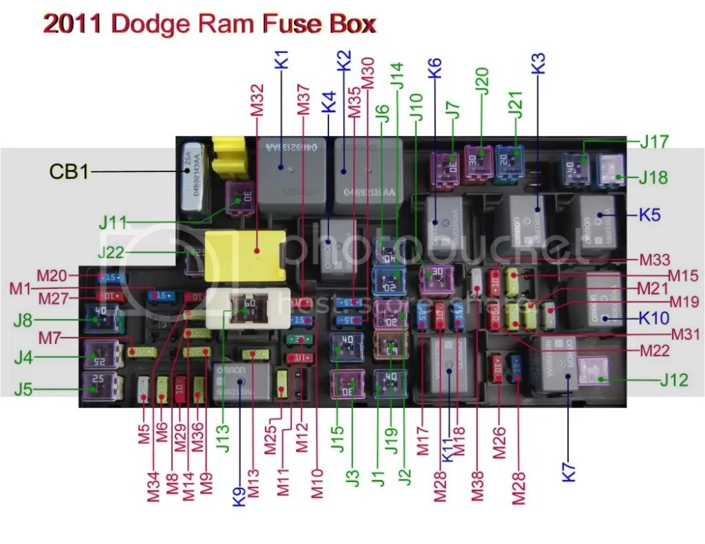 medium resolution of 2011 ram fuse box wiring diagram schematics 2012 dodge fuse box diagram 2011 ram fuse box