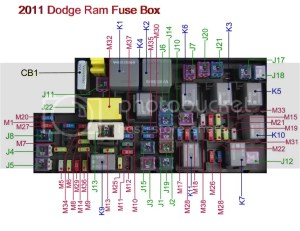 2011 fuse box labled