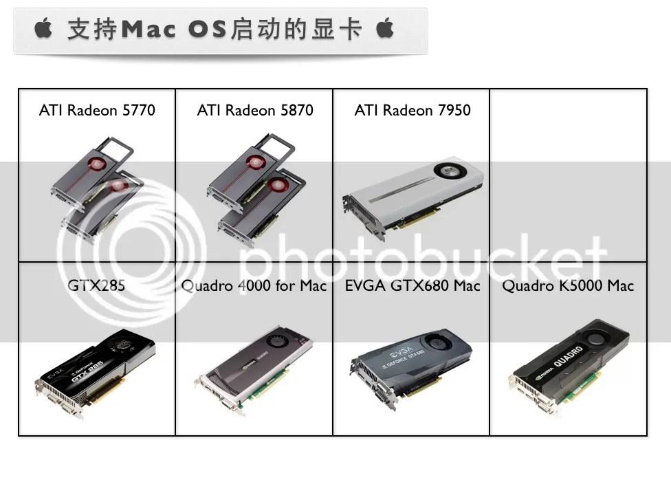 2012年中12核Mac Pro 5,1 的升級| MacUknow