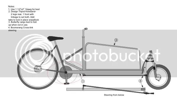 Cargo bike project