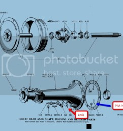 1942 9n 3 point hitch arm leak mytractorforum com the mytractorforum the friendliest tractor on ford 8n rear axle diagram [ 1010 x 792 Pixel ]