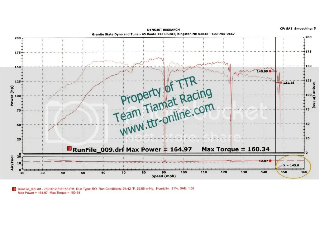 hight resolution of yaris dyno charts archive toyota yaris forums ultimate yaris enthusiast site
