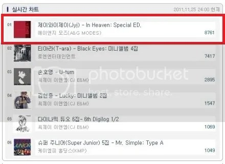 Hanteo Chart | JYJ3 | Page 4
