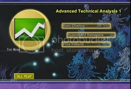 Investools - Advanced Technical Analysis Training
