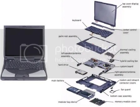 Laptops Service Repair Manuals for various of Laptop brand