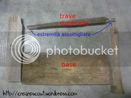 https://i0.wp.com/i1135.photobucket.com/albums/m625/crearescout/2012/agostodicembre2012/hot%20wire%20cutter/001.jpg