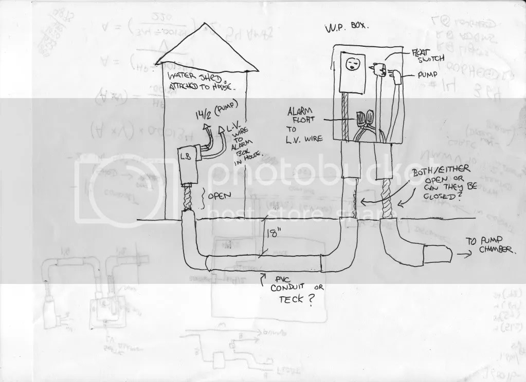 basic wiring for sheds