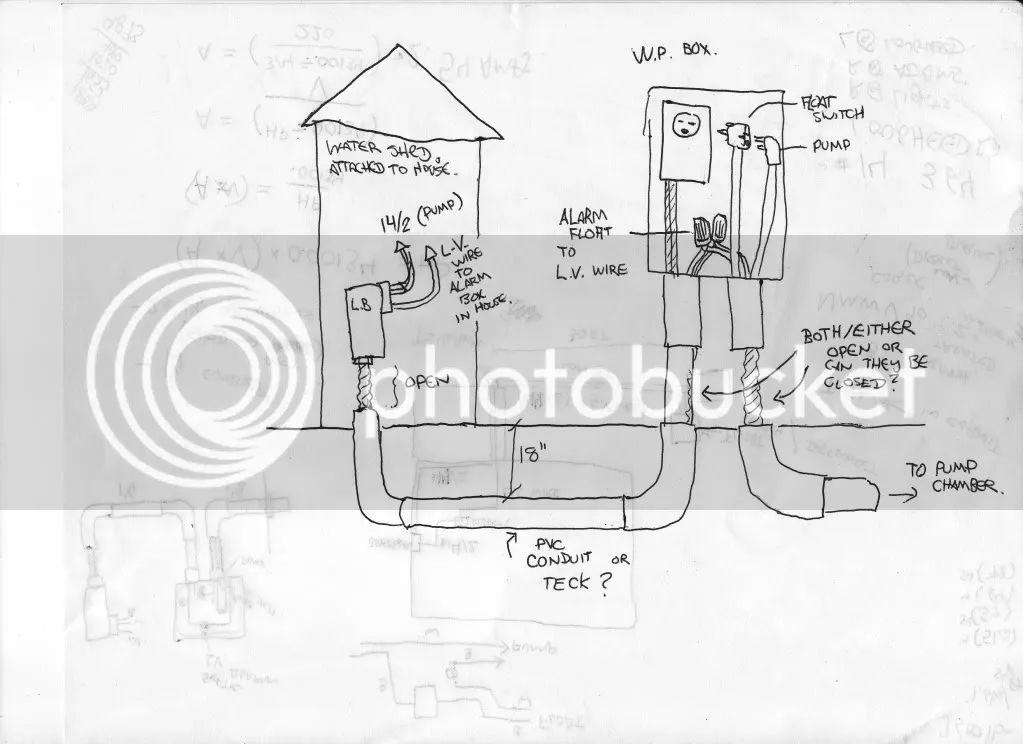 electrical wiring underground junction box