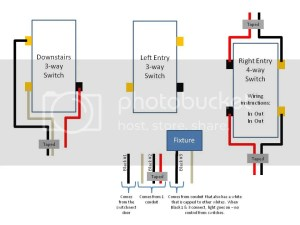 4way Switch Puzzle  DoItYourself Community Forums