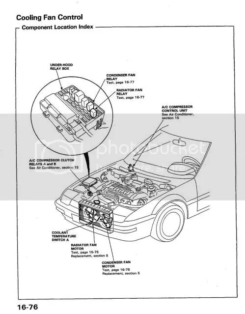 Honda Civic Cooling Diagram For 1989, Honda, Free Engine