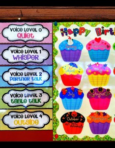 Happy Birthday Chart Poster Teacher Kindergarten Skills Preschool Classroom Reveal Lot Of Pictures Also Ideas For