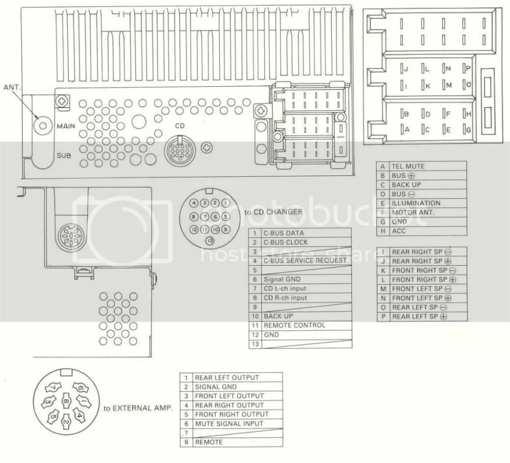 medium resolution of 2000 saab 9 3 fuse box diagram further 2003 saab 9 3 fuse box 2003 saab