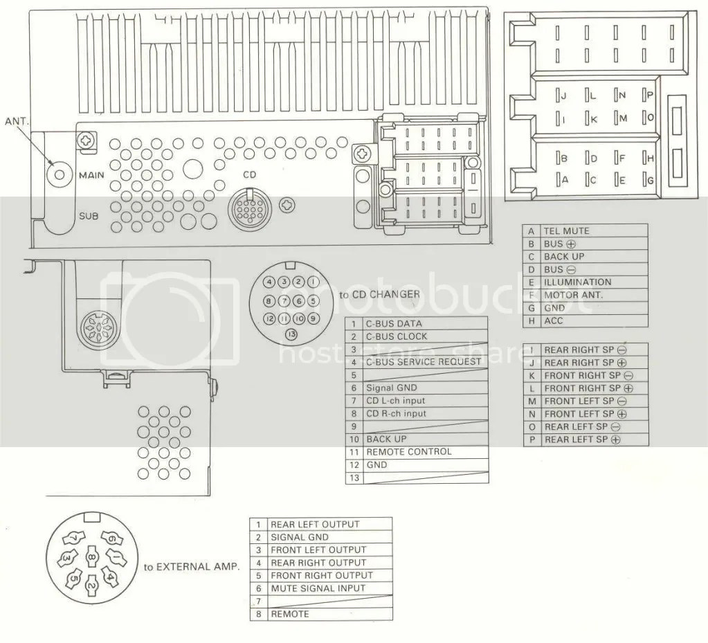 hight resolution of 2000 saab 9 3 fuse box diagram further 2003 saab 9 3 fuse box 2003 saab