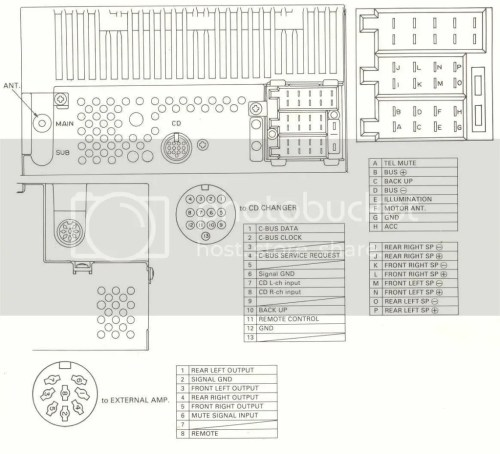 small resolution of 2000 saab 9 3 fuse box diagram further 2003 saab 9 3 fuse box 2003 saab
