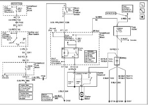 99 22 s10 engine wiring diagrams  S10 Forum