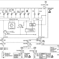 Chevy S10 Radio Wiring Diagram Electrical Panel Board 2002 Fuse Gdat Ortholinc De 98 Harness All Data Rh 12 8 Feuerwehr Randegg