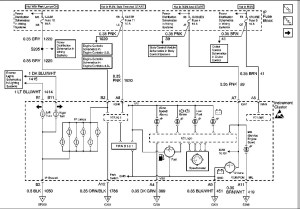 99 22 s10 engine wiring diagrams  S10 Forum