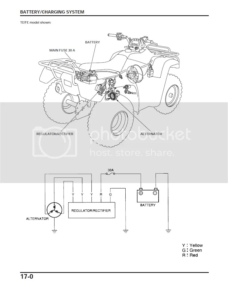 Honda Rancher 420 Fuel Pump Wiring Diagram. Honda. Wiring