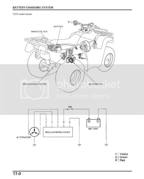 small resolution of 2001 honda rancher 350 es wiring diagram 2001 yamaha