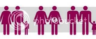 homosexualidad heterosexualidad homofobia