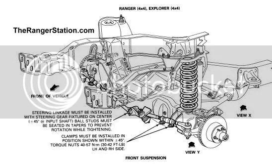 1995 Kits de conversion manuels du hub f-150