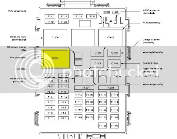 2002 Ford F 150 Gem Module Location. Ford. Wiring Diagram