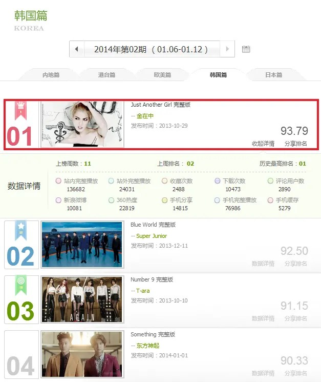 photo 140106_12YinyuetaiWeeklyChart.png
