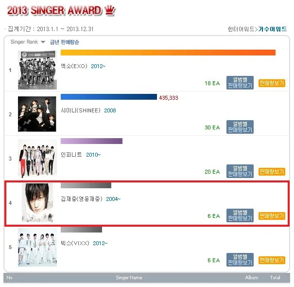 photo Hanteo2013SingerAward.png