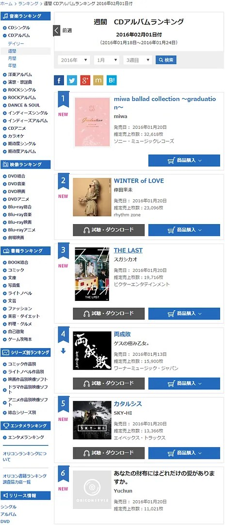 photo weekly01_03-CD-album-ranking.png
