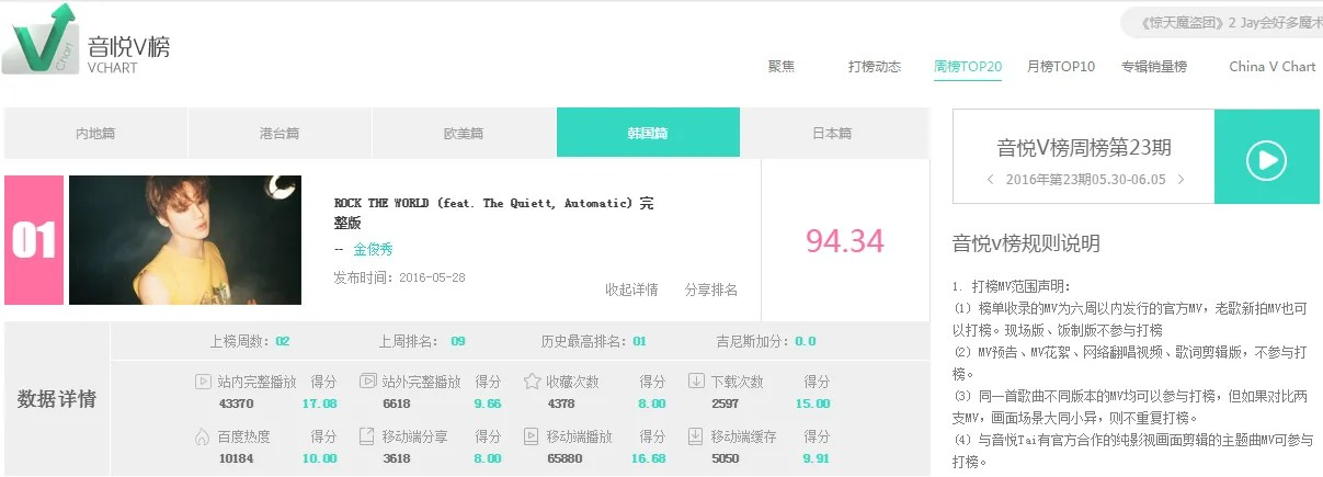 photo yinyuetai Vchart_23.png