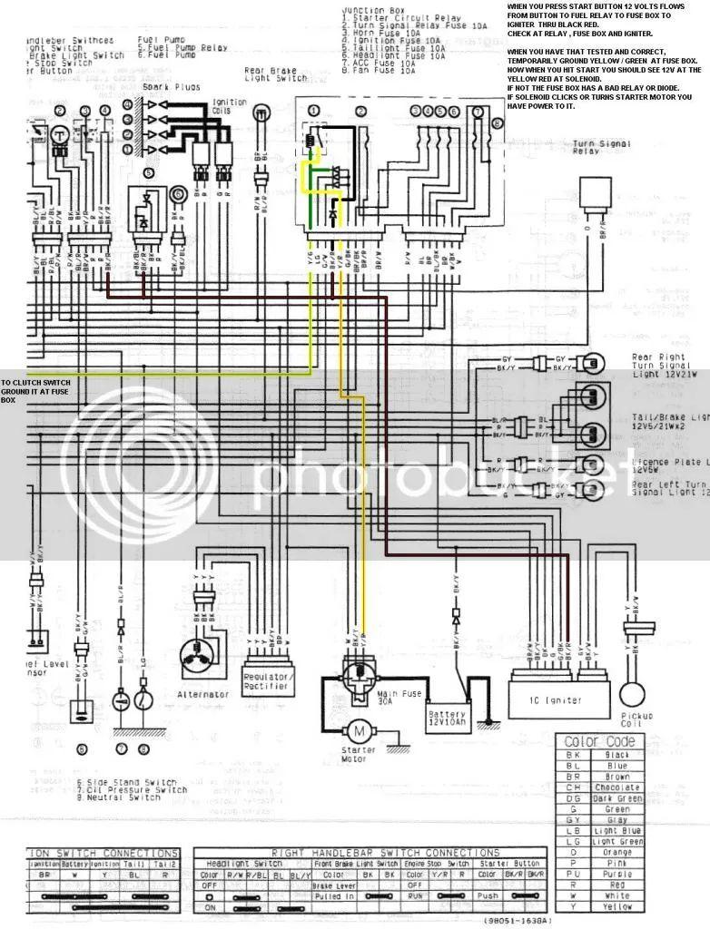 2006 kawasaki 636 wiring harness