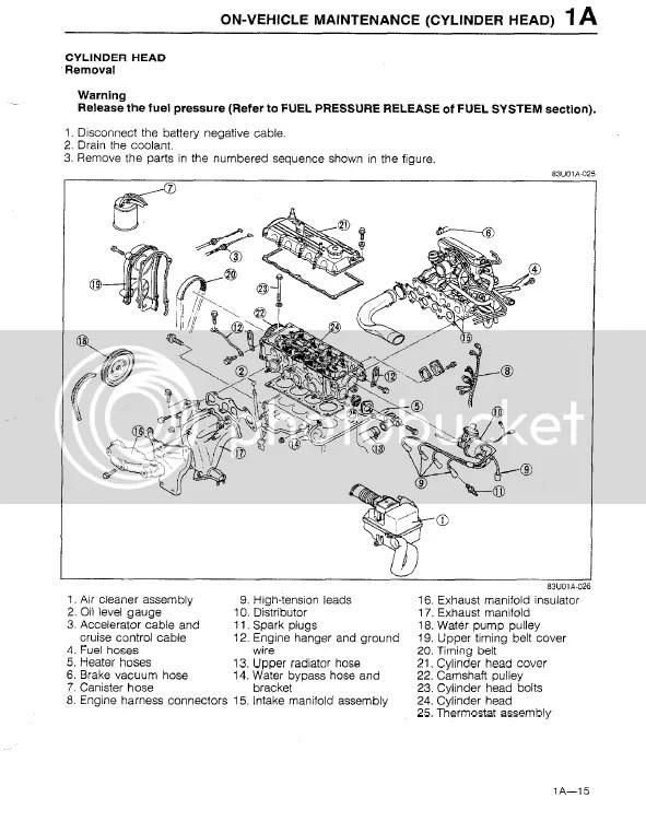 Manual de Taller Mazda 323 (1988) [PDF]