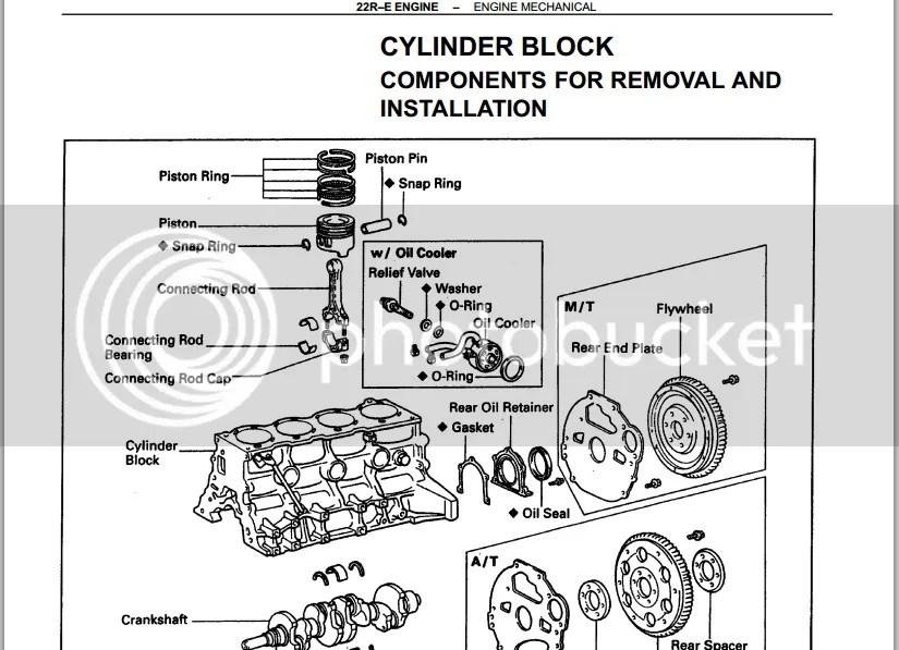 Manual de Taller Toyota 4Runner 1990-1995