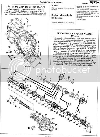 Manual de Taller Ford Ka (Estudio Técnico y Práctico)