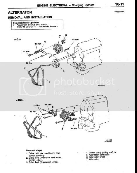 Manual de taller Mitsubishi colt Lancer 1996-2002