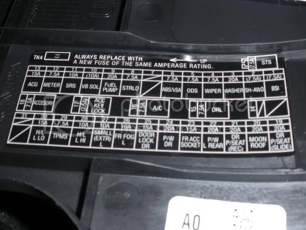 hight resolution of 2007 tsx fuse box schematic wiring diagrams 2001 lincoln town car fuse diagram 2007 tsx fuse